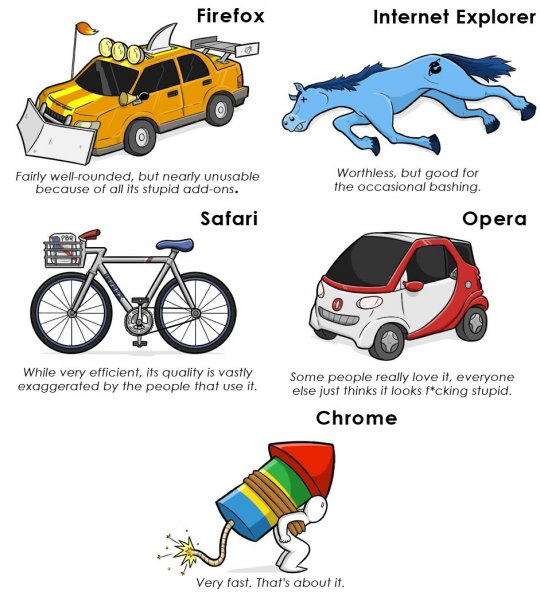 Browsers as Transportation