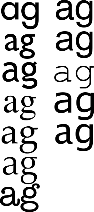 The letters a and g in various popular fonts, showing the range of variation.